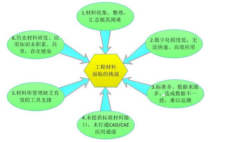 http://oby0yx23h.qnssl.com/fcc61e055f454327aede5fb308e7fd41.jpg