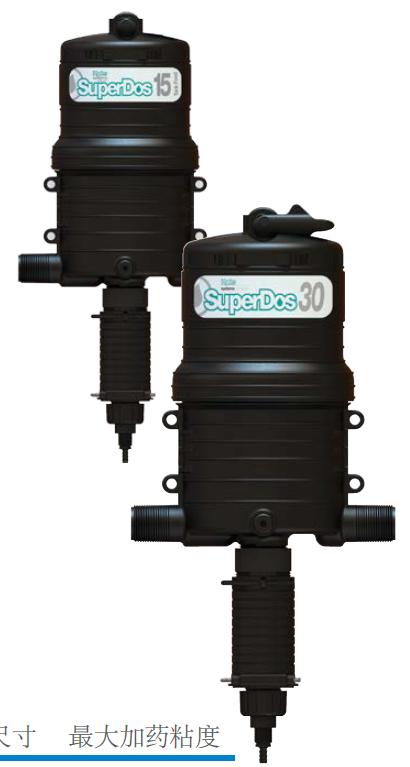 美国HYDRO海卓SuperDos多美滴比例施肥泵