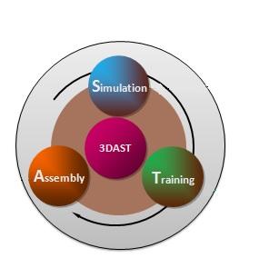 开目三维装配工艺规划软件3DAST